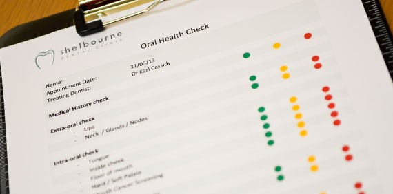 Oral Health Checklists Introduced
